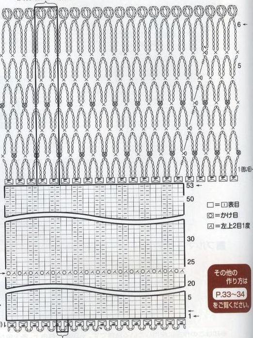 Манишка. Схема вязания