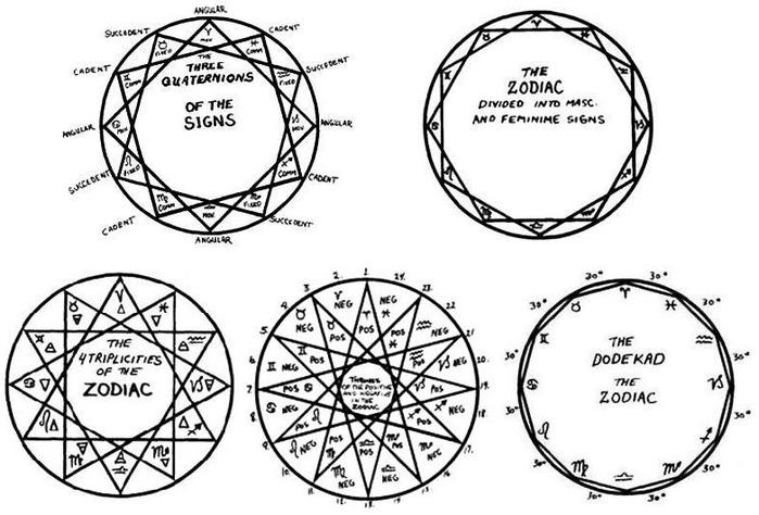 Элементы для печатей защитные