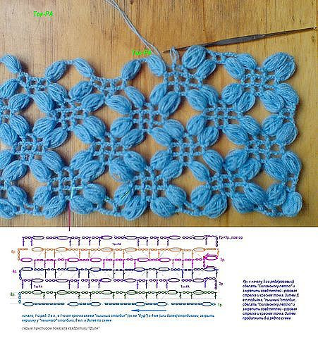 lace shawl: crochet pattern