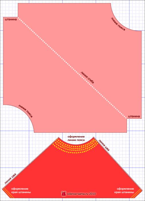 Схемы для вязания красивых кофточек
