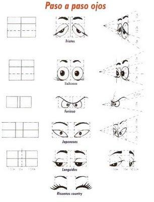 как научится рисовать смайлики: