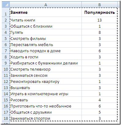 копируем данные