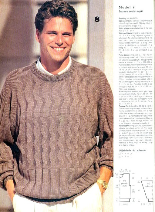 Вязание. Спицы. Пуловер