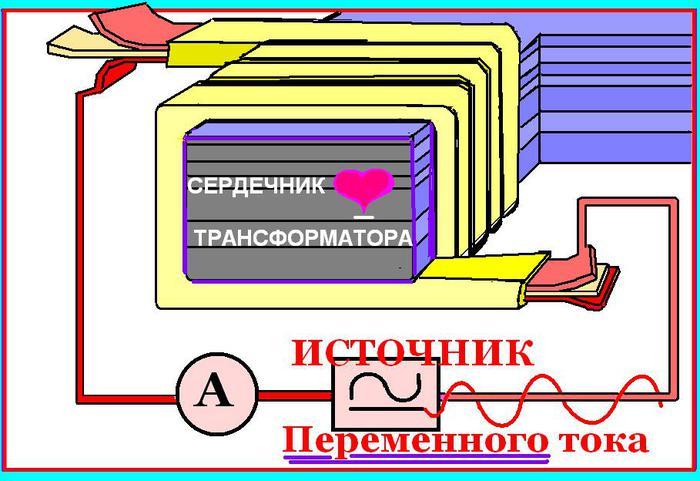 мощности трансформатора и
