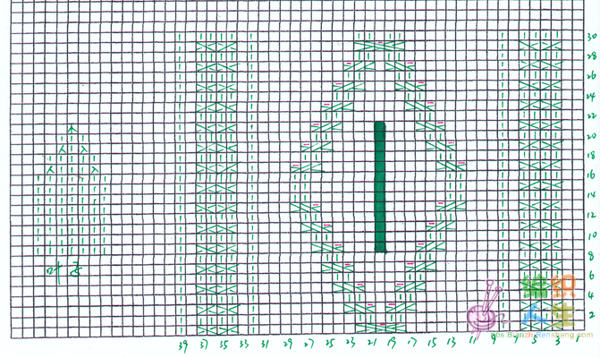 ورشة تريكو ياباني ازياء تريكو عالمية جاكيت تريكو موديل