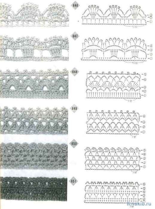 Crochet Patterns Edges : Emys Gallery: Crochet Edges Pattern