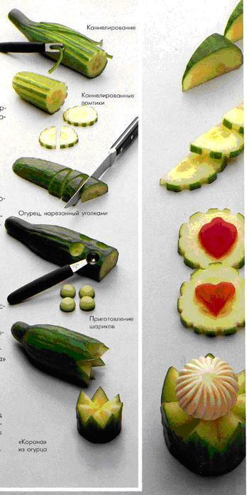 Какое блюдо приготовить с квашеной капустой