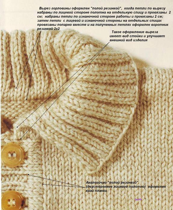 Вязание набор горловины свитера