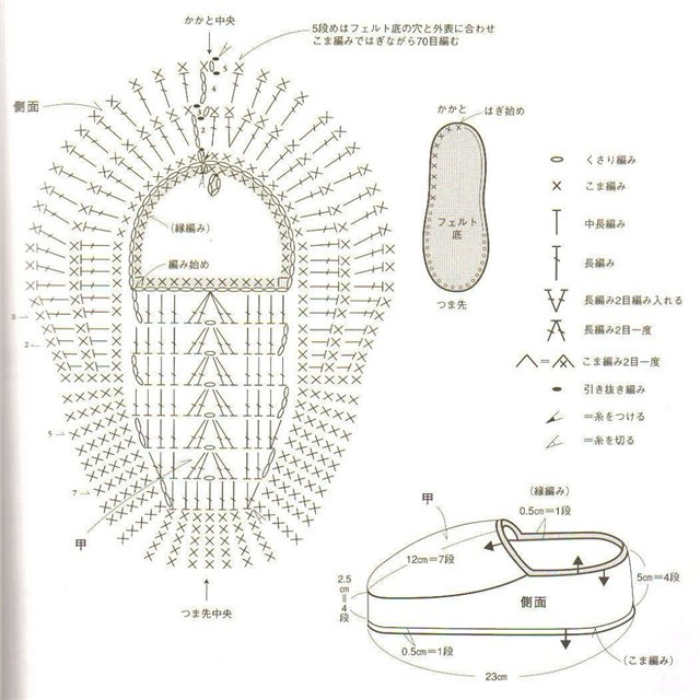 Комментарий: вязание крючком тапочки схемы.