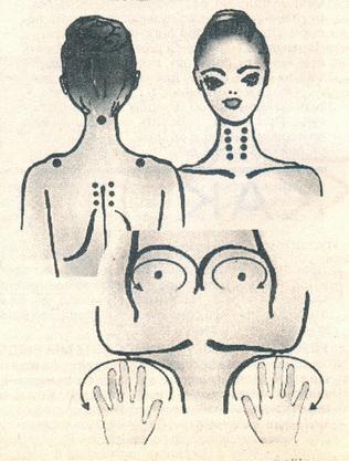 Как с помощью простых упражнений можно увеличить грудь 15 мар 2012 Эффе