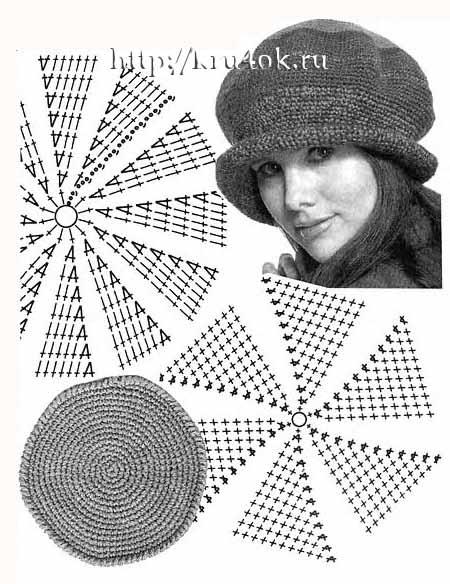 Вязание шапок с донышком. вязаные шапки.