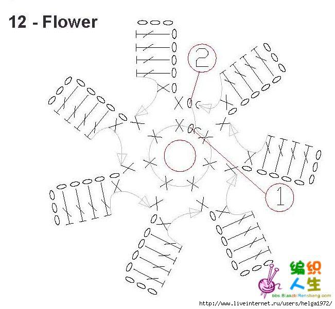 Вязанные цветы со схемами...  МК - вязаные цветочки - украшения.