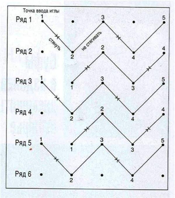буфы схемы