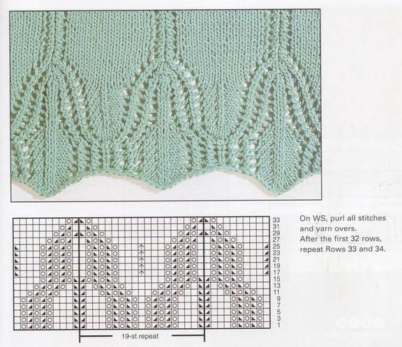 Теги: вязание разное полезное АЖУРНАЯ КАЙМА СПИЦАМИ очень.