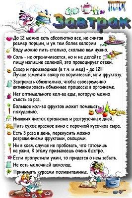 Белковая диета продукты список