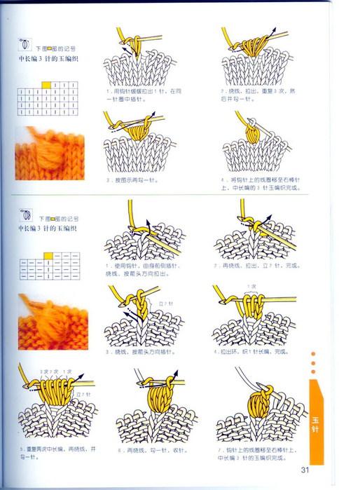 Обозначения для схем вязания на спицах