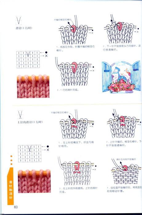 Японские обозначения вязания на спицах