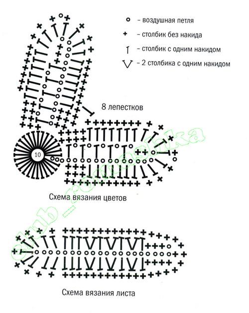 Связать ромашки крючком схемы и описание