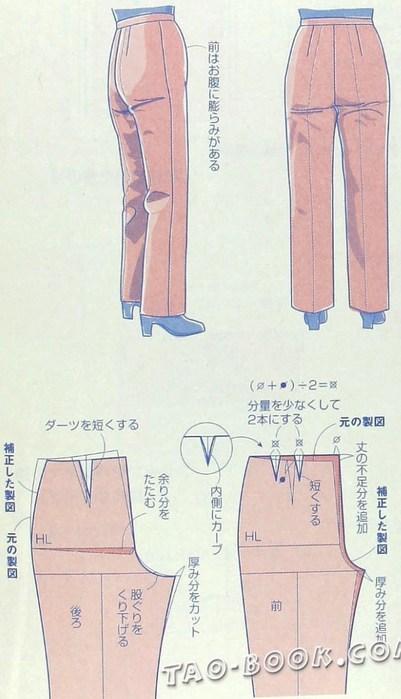 Дефекты женских брюк с доставкой