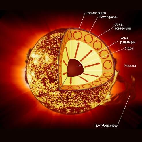 лансер 9 замена лампы головного света