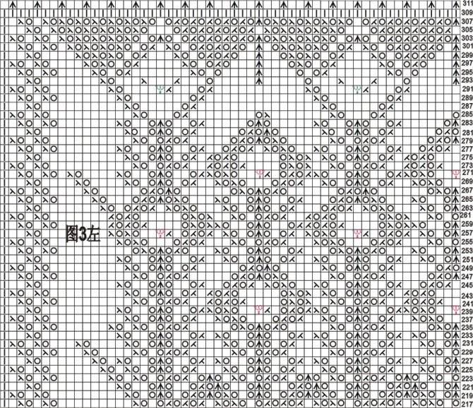 Схема узор павлиний глаз