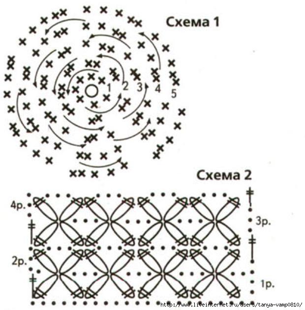 Вязание женских беретов со схемами