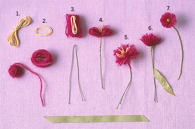 Поделки цветы из ниток своими руками