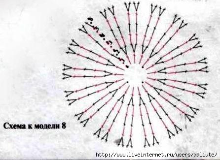 Вязаные колокольчики и схемы вязания к ним.