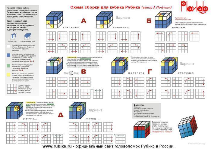 Инструкции по сборке Кубик
