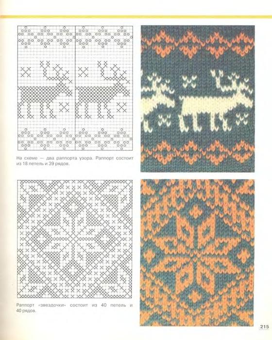 норвежские узоры схемы для вязания.