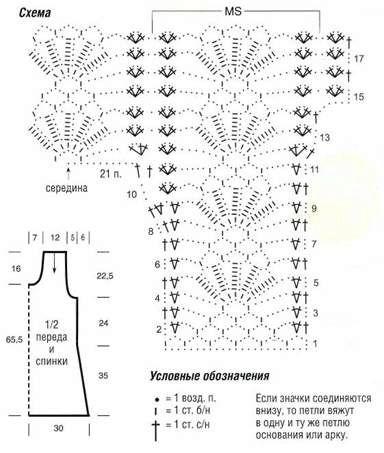 Описание: вязаные пляжные туники со схемами, кофта вязаная регланом для...
