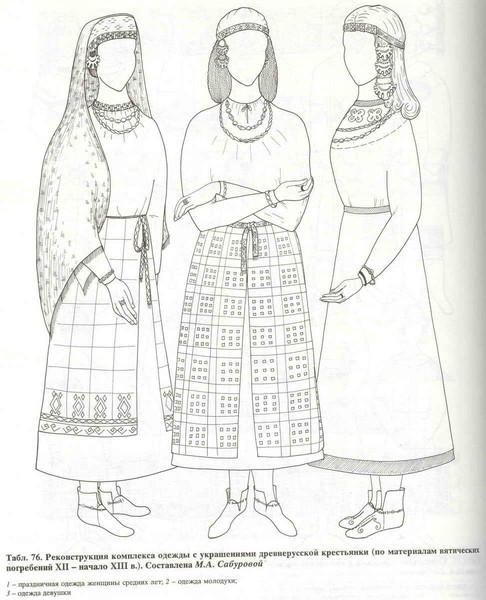 Реконструкция комплекса одежды с украшениями древнерусской