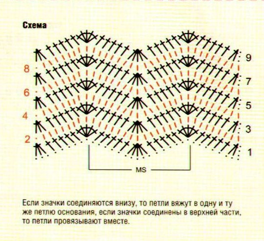 Зигзагообразный узор крючком схема