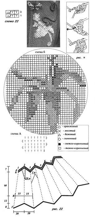Вязаный спицами b сарафан из рубрики/b.