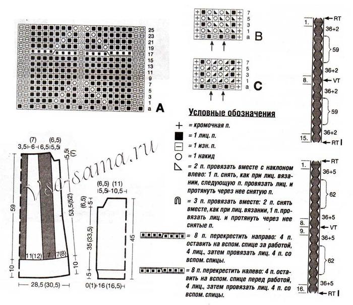 Вязание узоры с косами платье схемы.