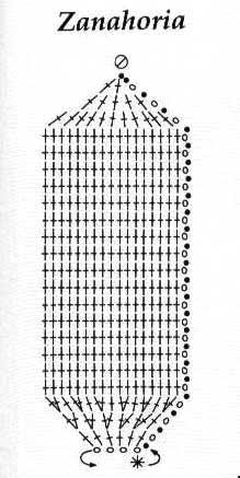 свой цитатник или сообщество! www.crochet-talk.ru/viewtopic.php.  Подвески для кухни.  Прочитать целикомВ.