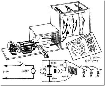 Смотреть, как сделать коптильню холодного копчения электрическую.