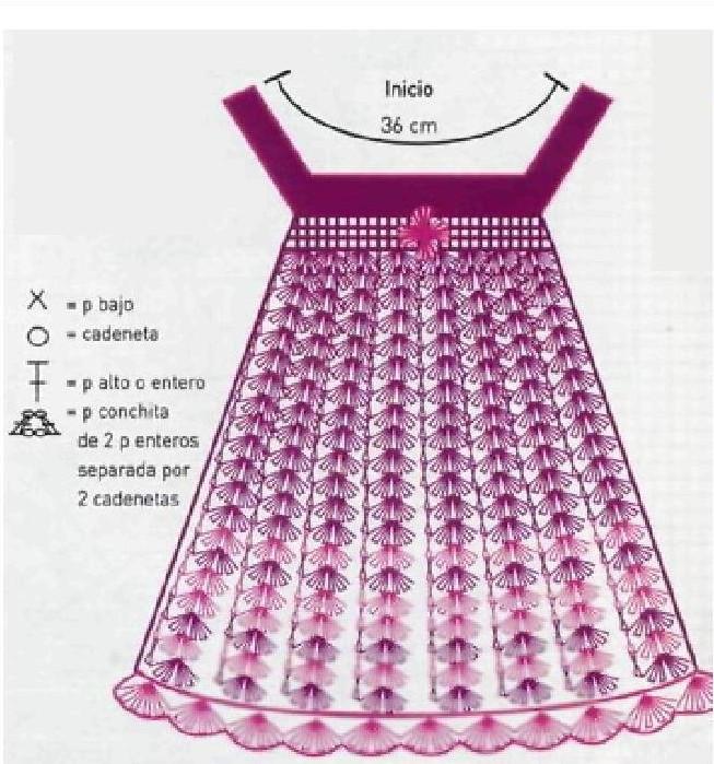Вязание крючком платья на девочку 4 лет
