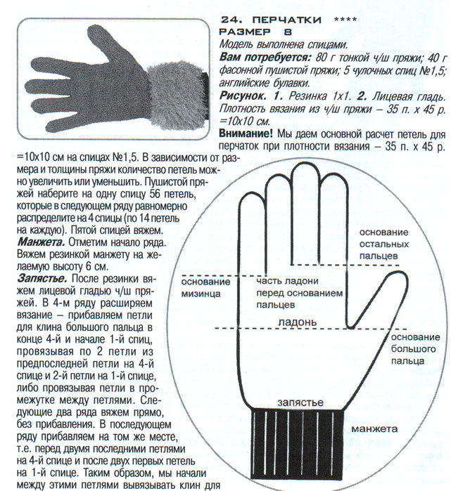 Вязание спицами для перчаток 684