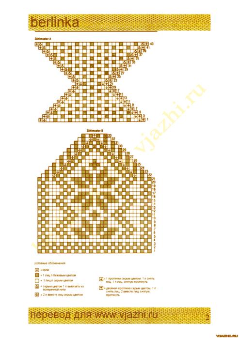 """Шлёпанцы для гостей.  Серия сообщений  """"Вязаная обувь """": Часть 1. 20.5.2011 5:15.  Простенькие следки."""