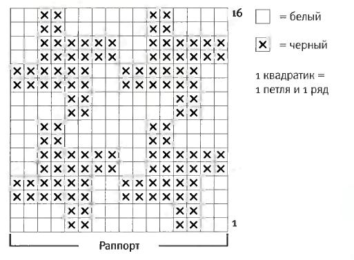 Схема ручного вязания