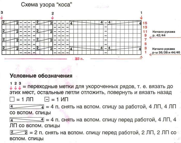 Вяжем уголки.  Вязаное спицами платье в стиле ALESSANDRO DELL'ACQUA - модель с сайта - http://www.vjazhi.ru.