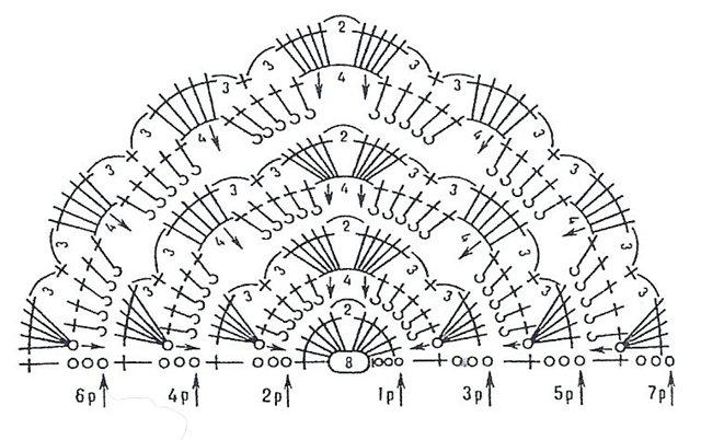 шаль крючком схема ракушки - Ваши поделки.