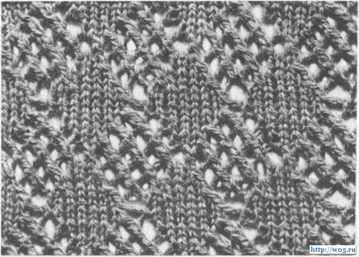 Узоры спицами с описанием для шарфов ажурные