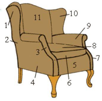 Мягкое кресло своими руками чертежи - Домашние Дела