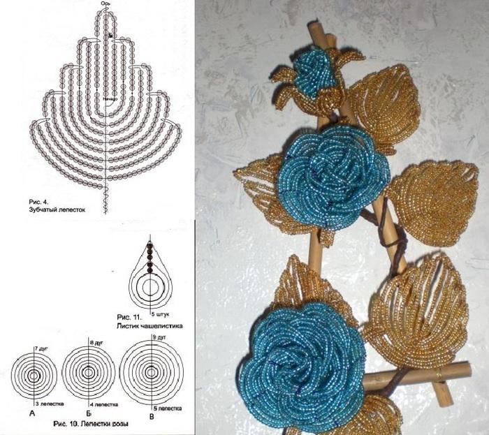 """Схема плетения розы из бисера для начинающих  """" Бисер.ру."""