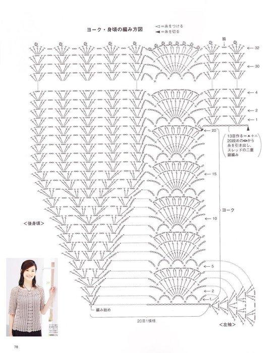 вязание туники спицами от горловины того чтобы