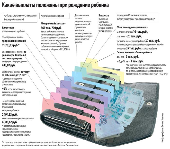 Получение СНИЛС а для ребёнка через МФЦ - Гражданство РФ
