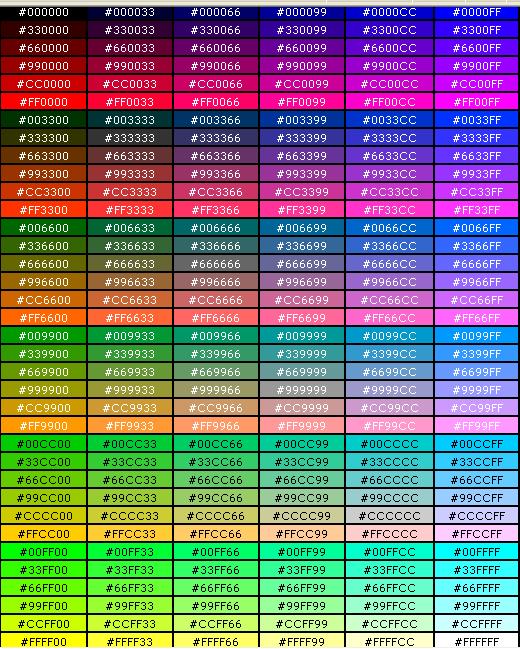 Как сделать цвет текста разноцветным