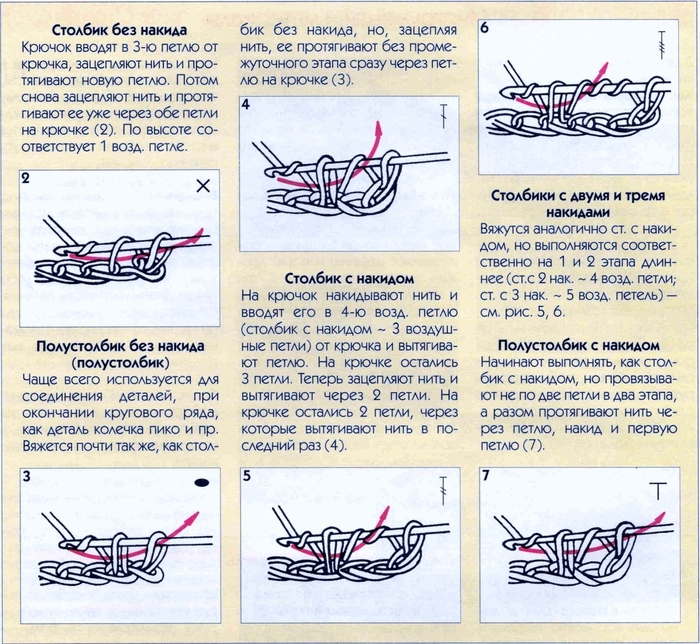 Вязание крючком и столбик без накида